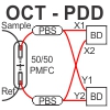 Fiber-optic polarization diversity detection for rotary probe optical coherence tomography