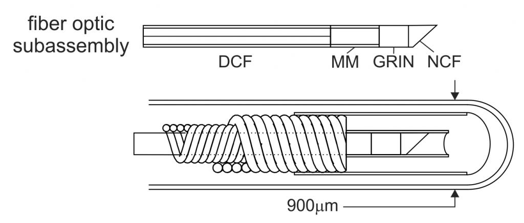 OCT-AFI-Catheter